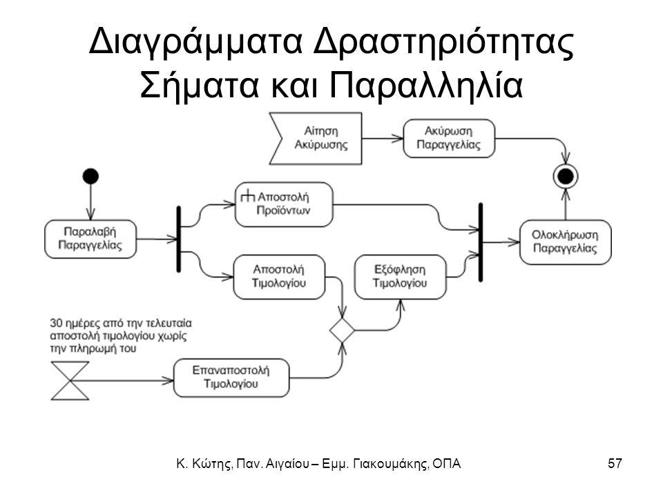 Διαγράμματα Δραστηριότητας Σήματα και Παραλληλία