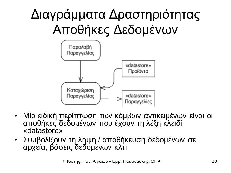 Διαγράμματα Δραστηριότητας Αποθήκες Δεδομένων