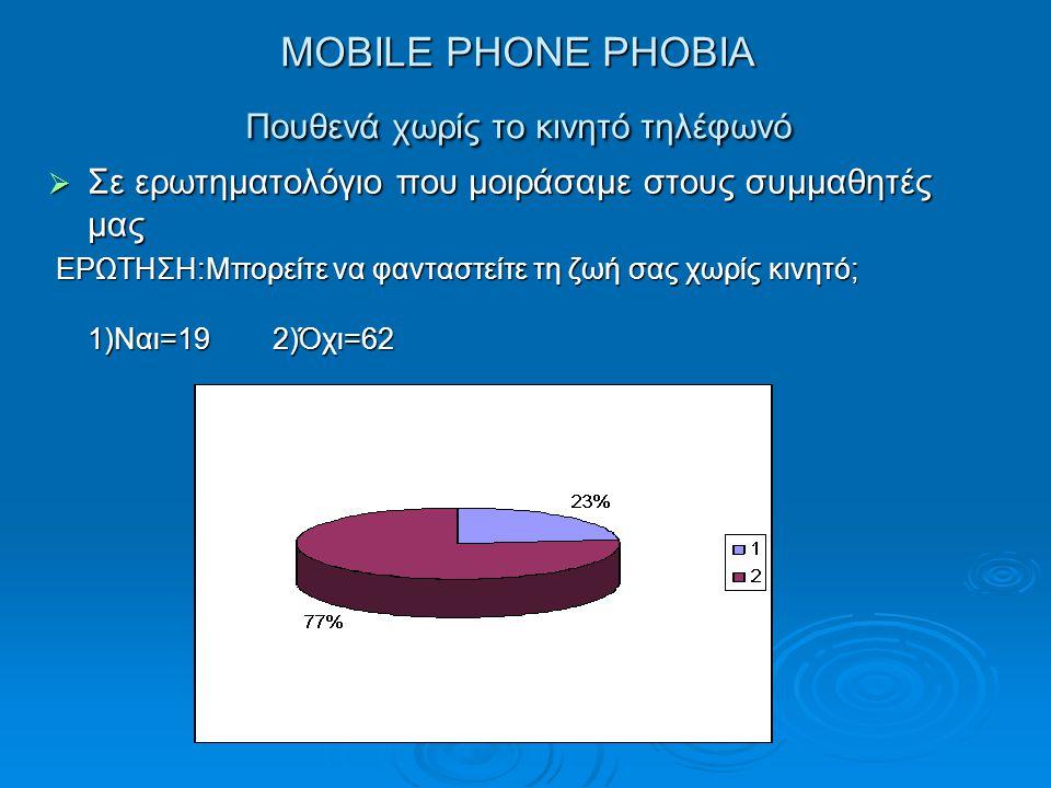 MOBILE PHONE PHOBIA Πουθενά χωρίς το κινητό τηλέφωνό