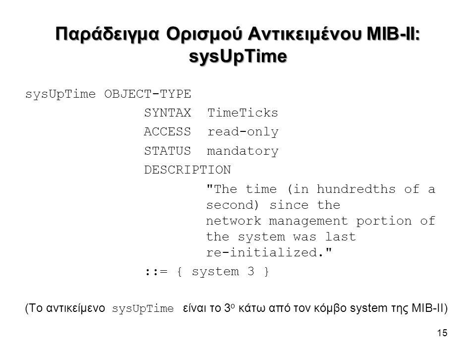 Παράδειγμα Ορισμού Αντικειμένου MIB-II: sysUpTime