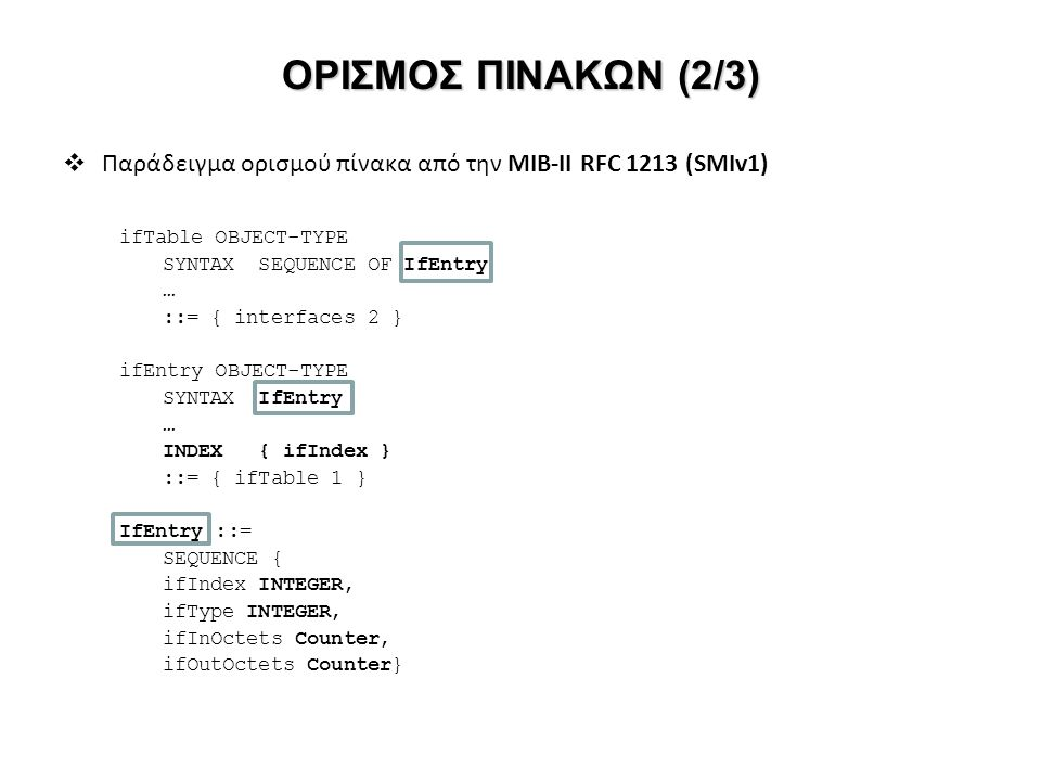 ΟΡΙΣΜΟΣ ΠΙΝΑΚΩΝ (2/3) Παράδειγμα ορισμού πίνακα από την ΜΙΒ-II RFC 1213 (SMIv1) ifTable OBJECT-TYPE.