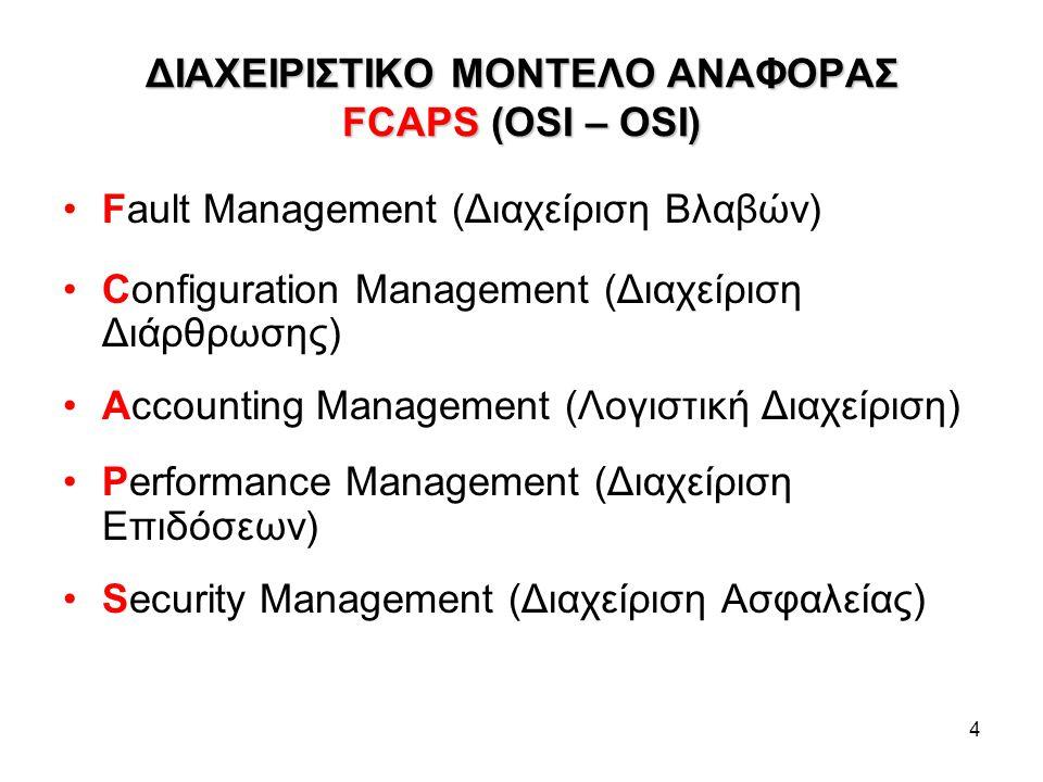 ΔΙΑΧΕΙΡΙΣΤΙΚΟ ΜΟΝΤΕΛΟ ΑΝΑΦΟΡΑΣ FCAPS (OSI – OSI)