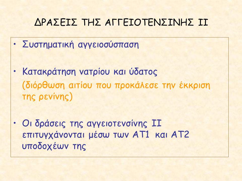 ΔΡΑΣΕΙΣ ΤΗΣ ΑΓΓΕΙΟΤΕΝΣΙΝΗΣ II
