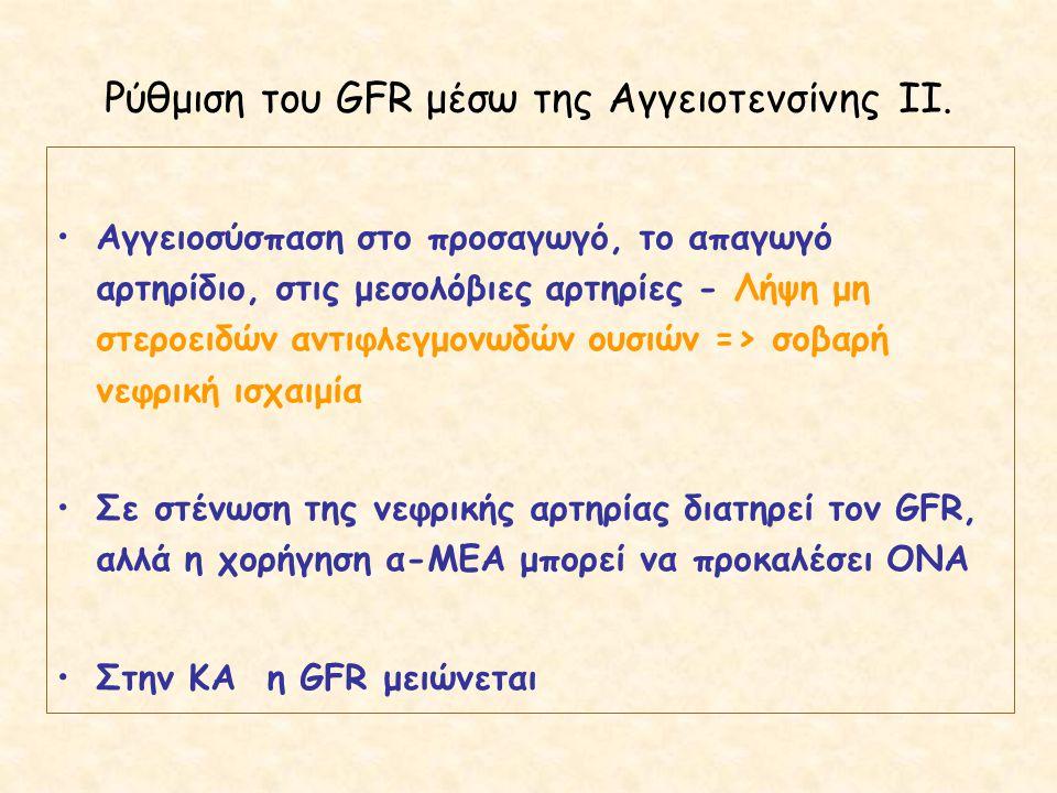 Ρύθμιση του GFR μέσω της Αγγειοτενσίνης ΙΙ.