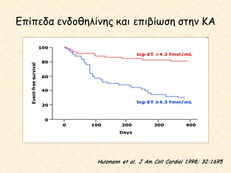 Επίπεδα ενδοθηλίνης και επιβίωση στην ΚΑ