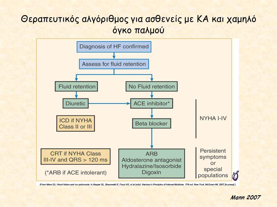 Θεραπευτικός αλγόριθμος για ασθενείς με ΚΑ και χαμηλό όγκο παλμού