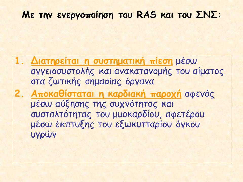 Με την ενεργοποίηση του RAS και του ΣΝΣ: