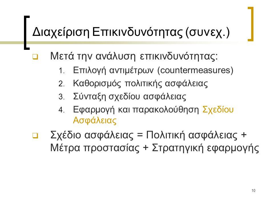 Διαχείριση Επικινδυνότητας (συνεχ.)