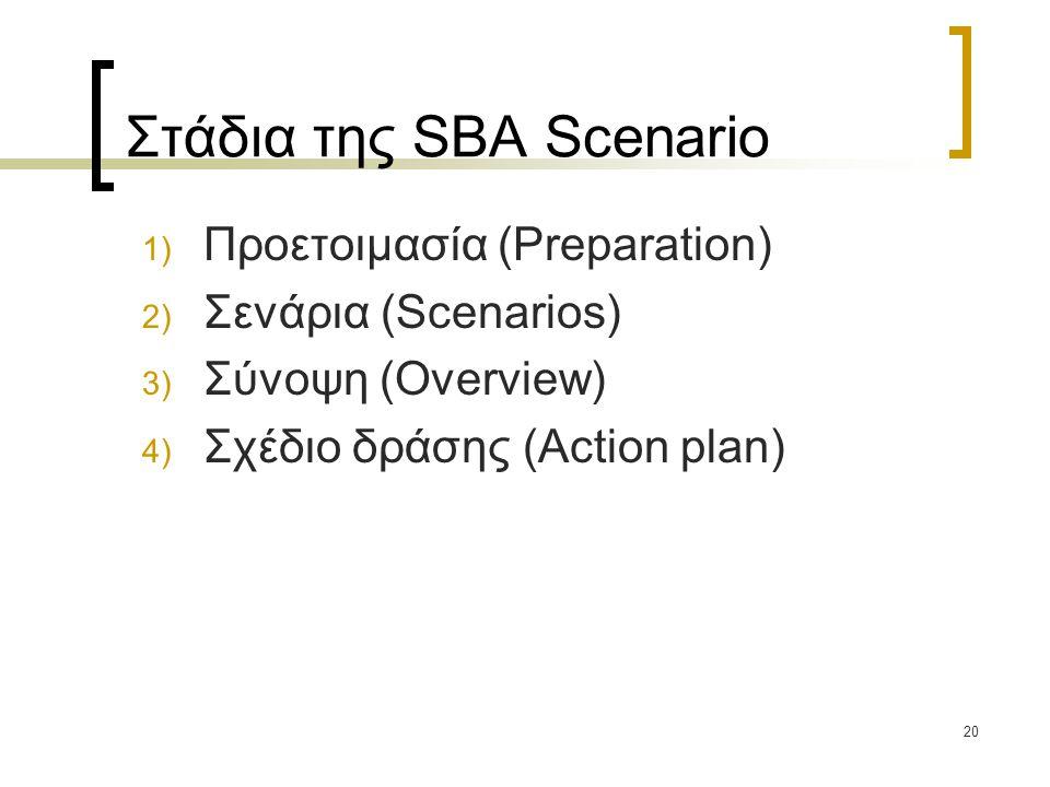 Στάδια της SBA Scenario