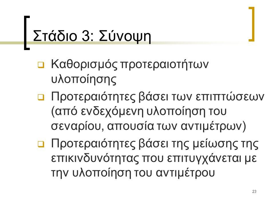Στάδιο 3: Σύνοψη Καθορισμός προτεραιοτήτων υλοποίησης