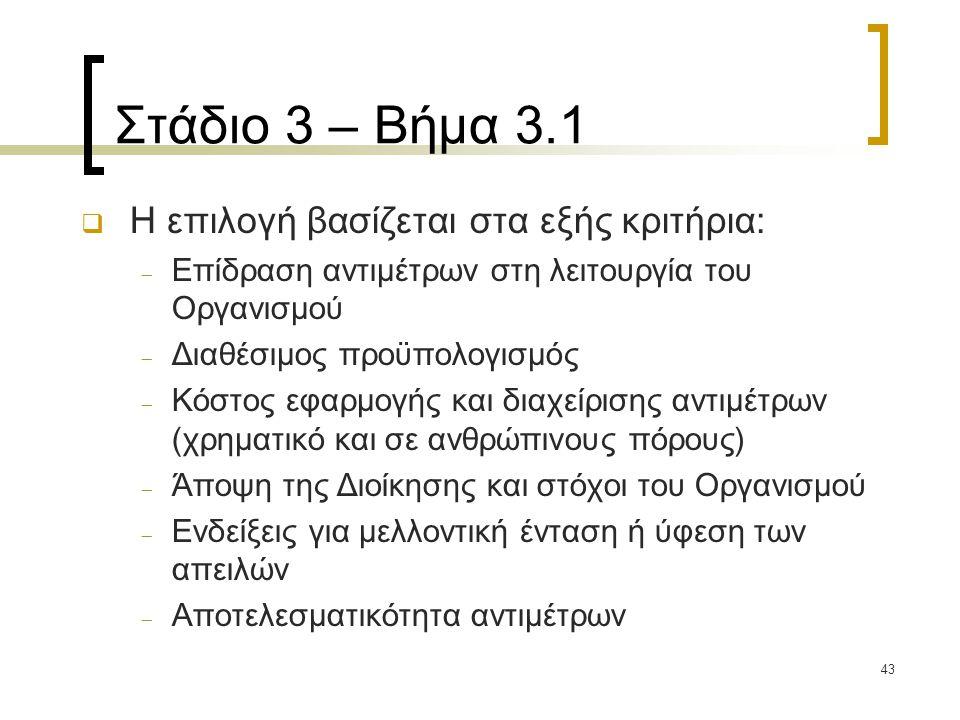Στάδιο 3 – Βήμα 3.1 Η επιλογή βασίζεται στα εξής κριτήρια: