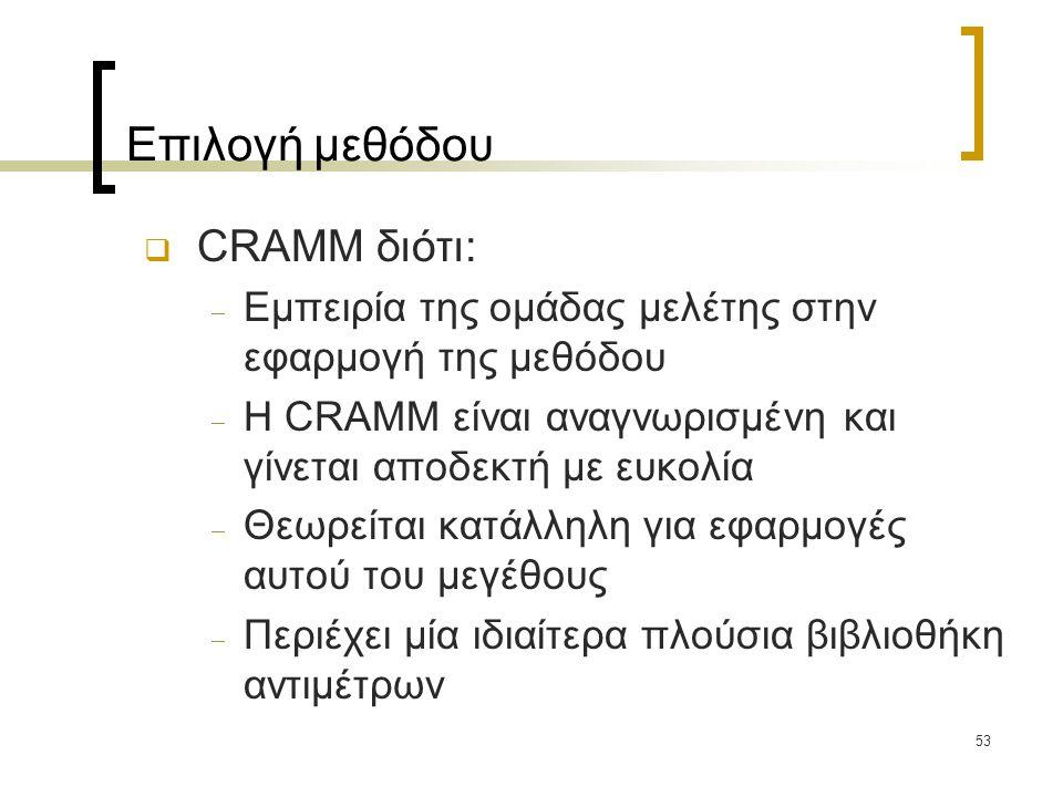 Επιλογή μεθόδου CRAMM διότι: