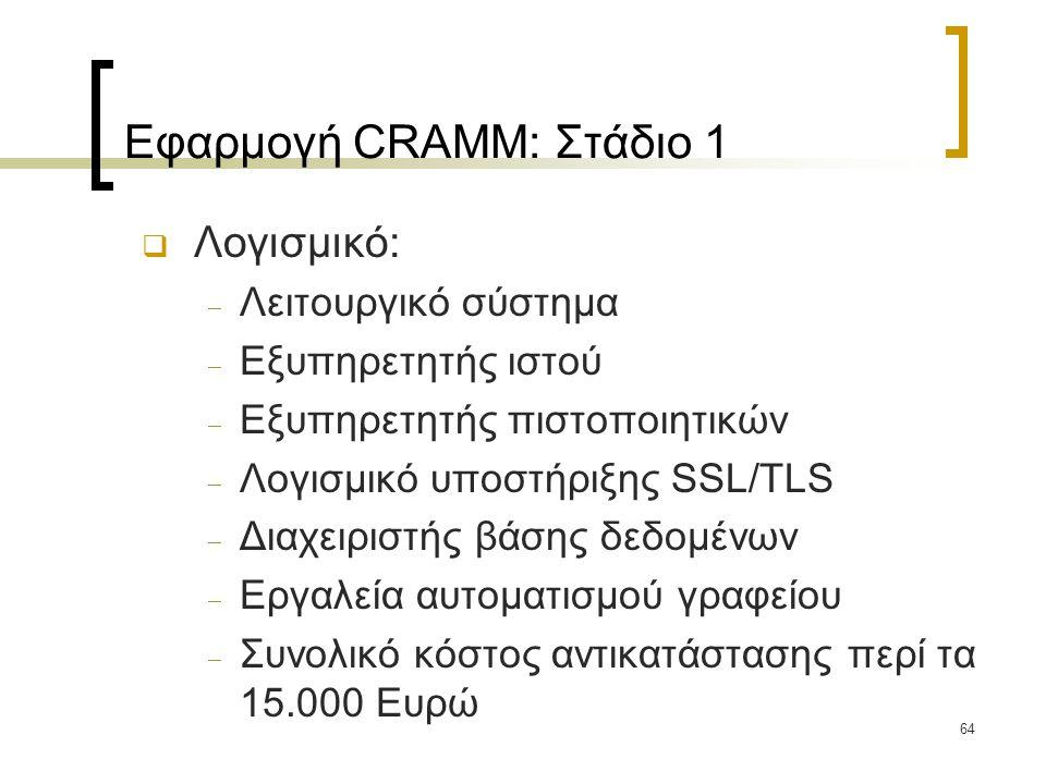 Εφαρμογή CRAMM: Στάδιο 1