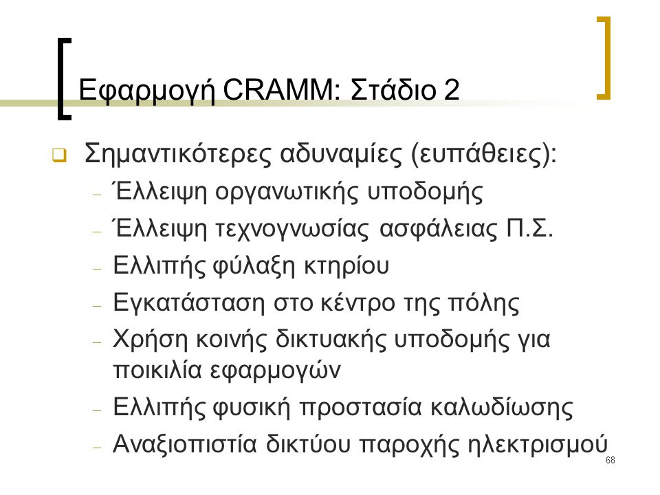 Εφαρμογή CRAMM: Στάδιο 2