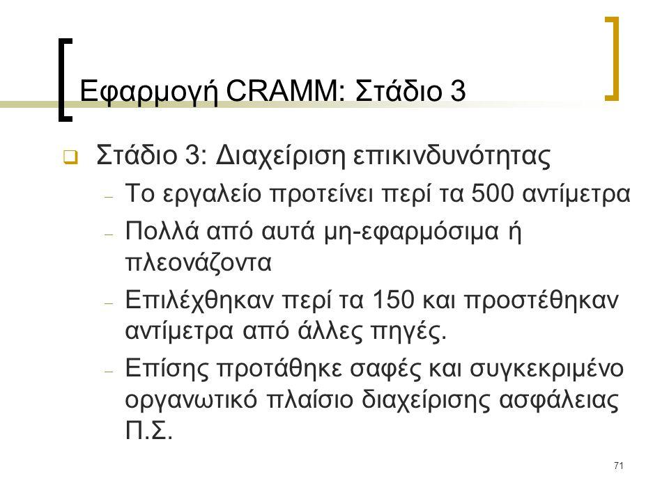Εφαρμογή CRAMM: Στάδιο 3