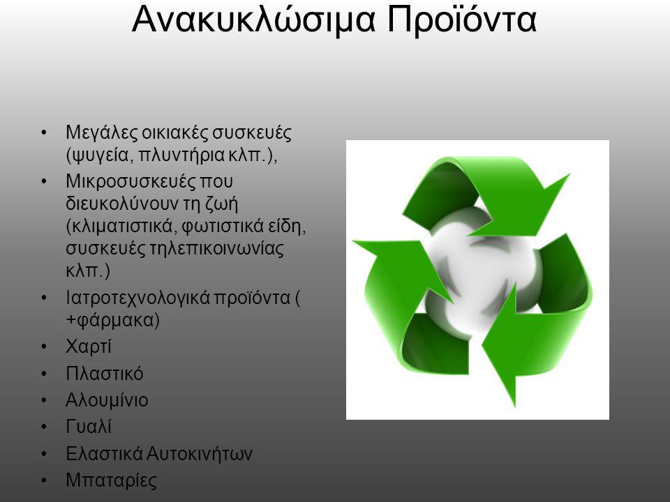 Ανακυκλώσιμα Προϊόντα