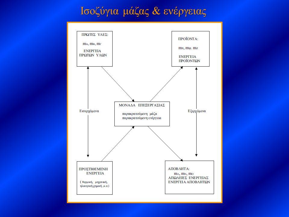 Ισοζύγια μάζας & ενέργειας