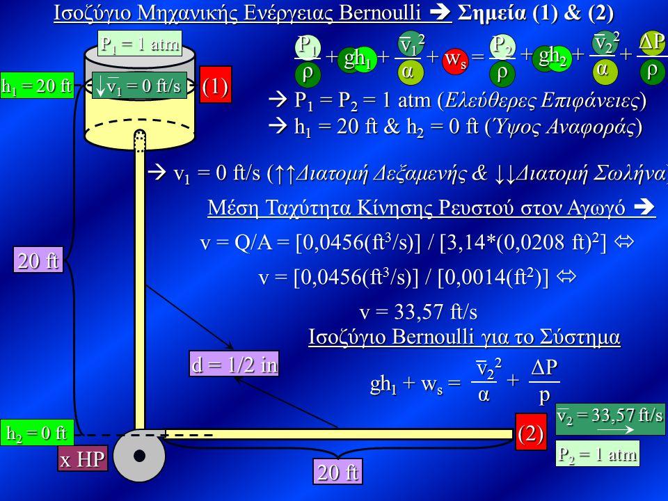 Ισοζύγιο Μηχανικής Ενέργειας Bernoulli  Σημεία (1) & (2) P1 ρ + gh1 +