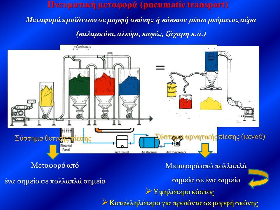 Πνευματική μεταφορά (pneumatic transport)