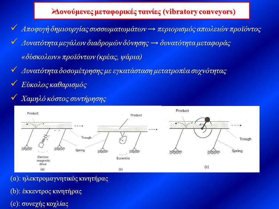 Δονούμενες μεταφορικές ταινίες (vibratory conveyors)