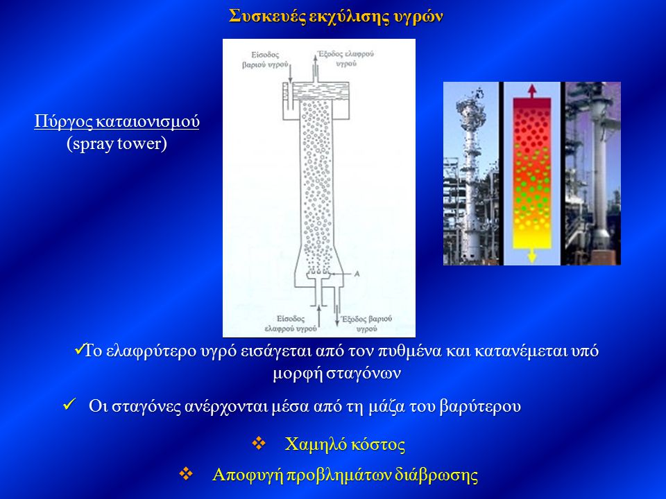 Συσκευές εκχύλισης υγρών