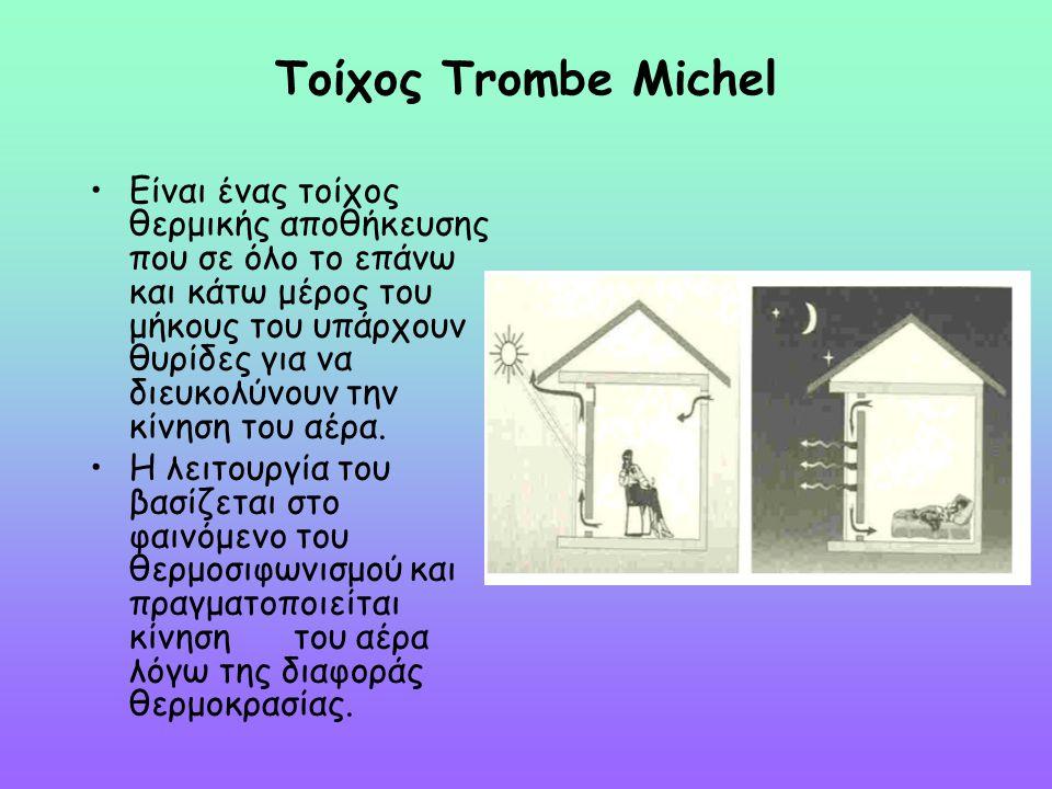 Τοίχος Τrombe Michel