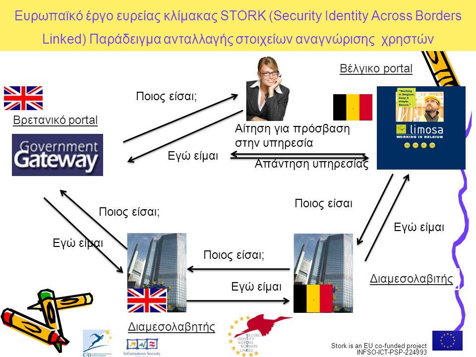 Ευρωπαϊκό έργο ευρείας κλίμακας STORK (Security Identity Across Borders Linked) Παράδειγμα ανταλλαγής στοιχείων αναγνώρισης χρηστών