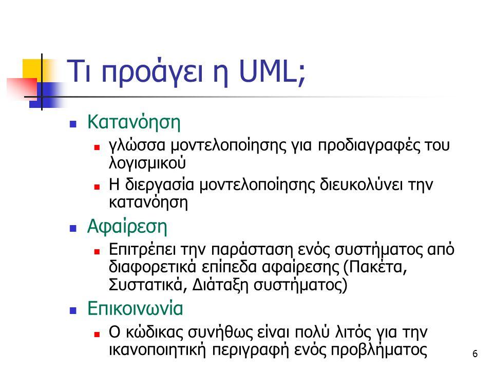 Τι προάγει η UML; Κατανόηση Αφαίρεση Επικοινωνία