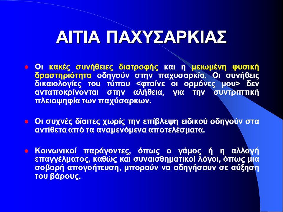 ΑΙΤΙΑ ΠΑΧΥΣΑΡΚΙΑΣ