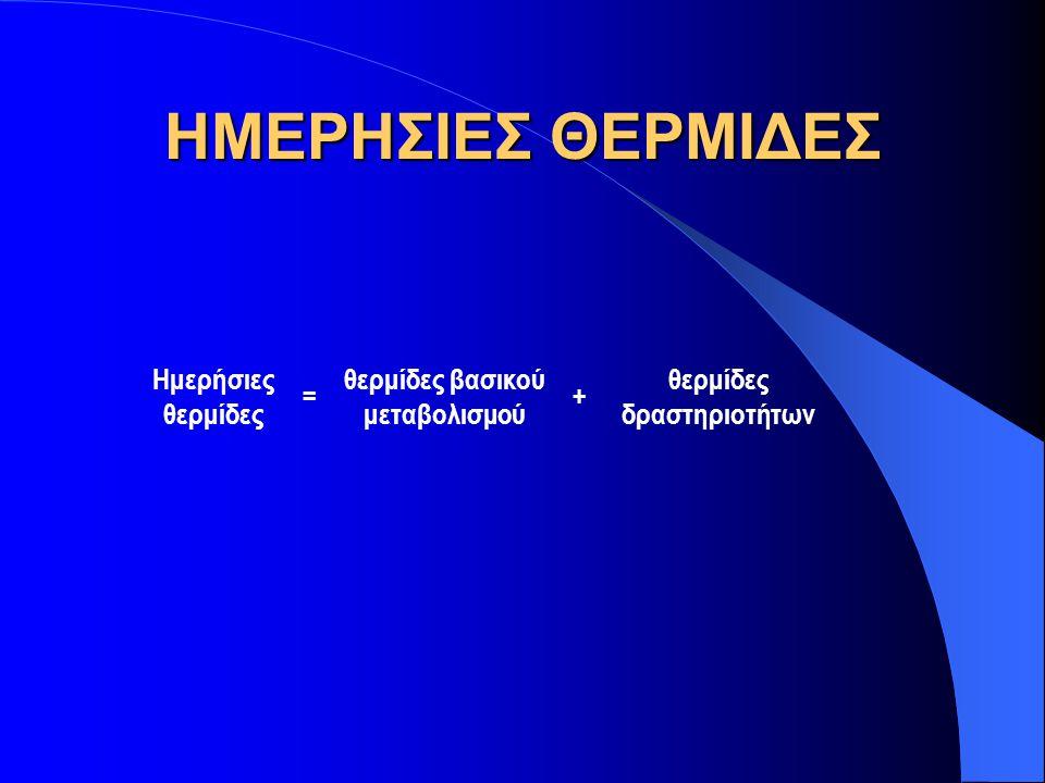 θερμίδες βασικού μεταβολισμού θερμίδες δραστηριοτήτων