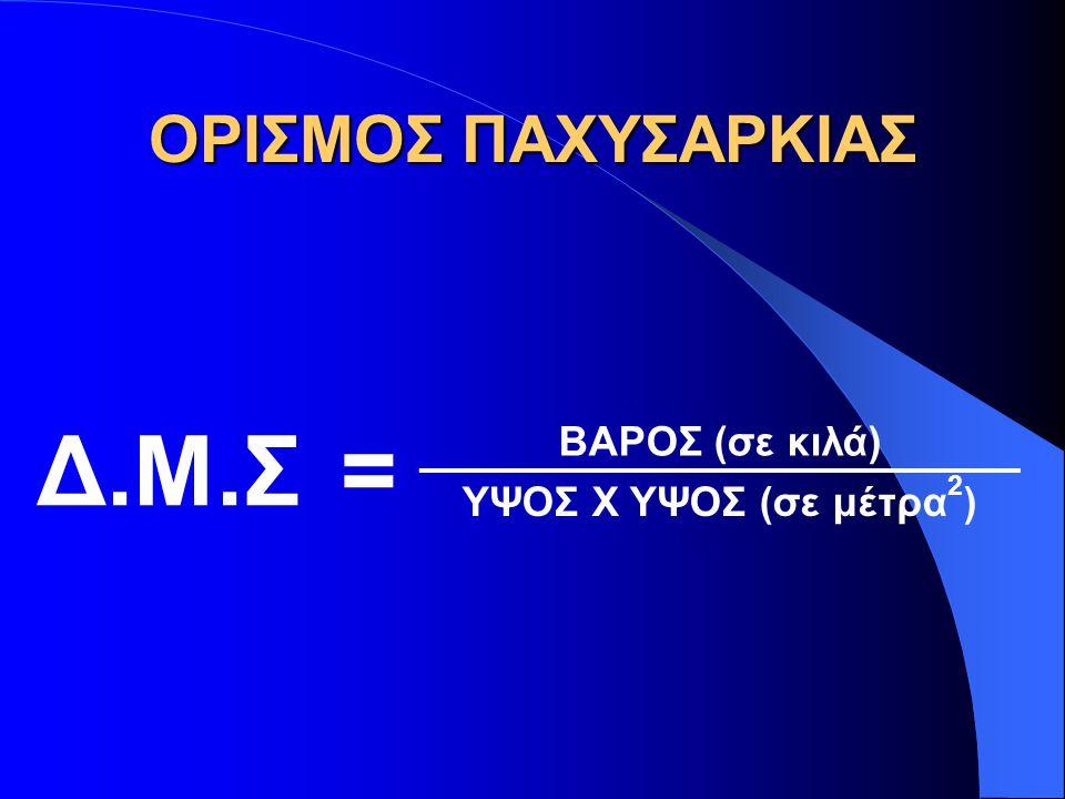 ΟΡΙΣΜΟΣ ΠΑΧΥΣΑΡΚΙΑΣ Δ.Μ.Σ = ΒΑΡΟΣ (σε κιλά) ΥΨΟΣ Χ ΥΨΟΣ (σε μέτρα2)