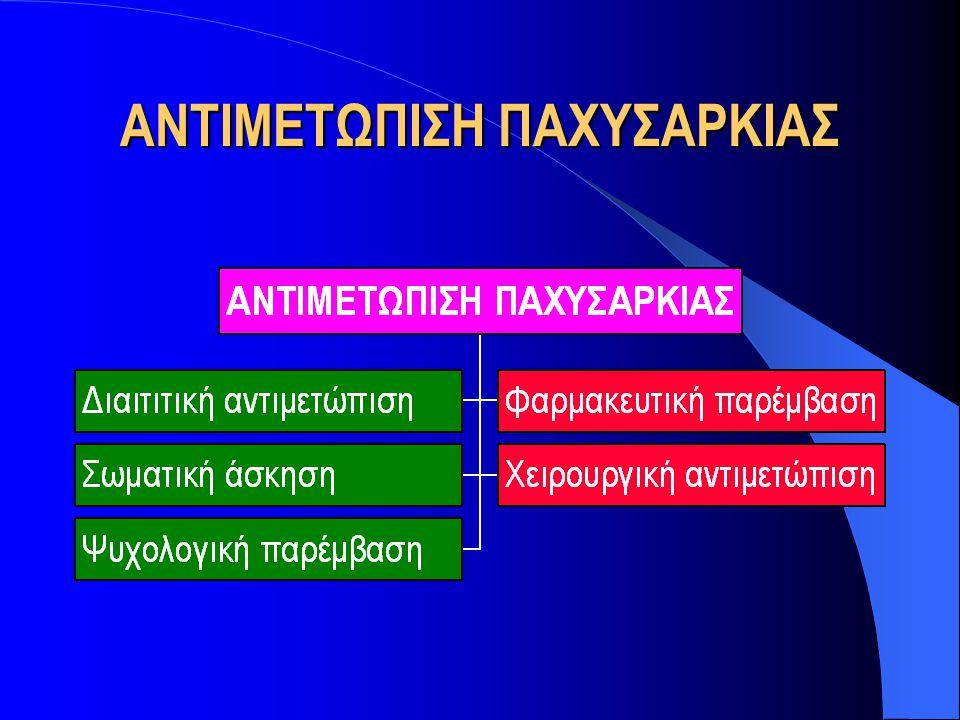 ΑΝΤΙΜΕΤΩΠΙΣΗ ΠΑΧΥΣΑΡΚΙΑΣ