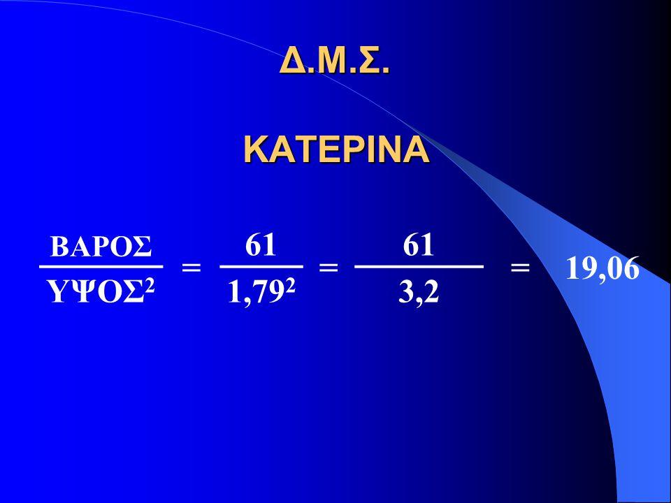 Δ.Μ.Σ. ΚΑΤΕΡΙΝΑ ΒΑΡΟΣ = 61 19,06 ΥΨΟΣ2 1,792 3,2