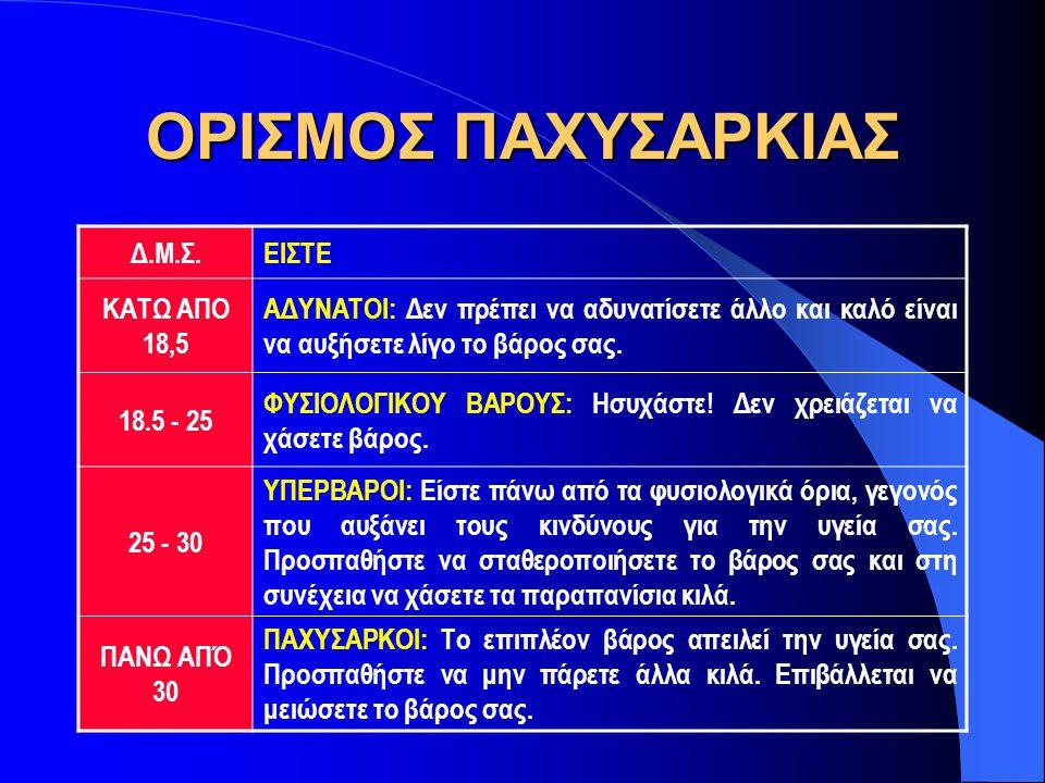 ΟΡΙΣΜΟΣ ΠΑΧΥΣΑΡΚΙΑΣ Δ.Μ.Σ. ΕΙΣΤΕ ΚΑΤΩ ΑΠΟ 18,5