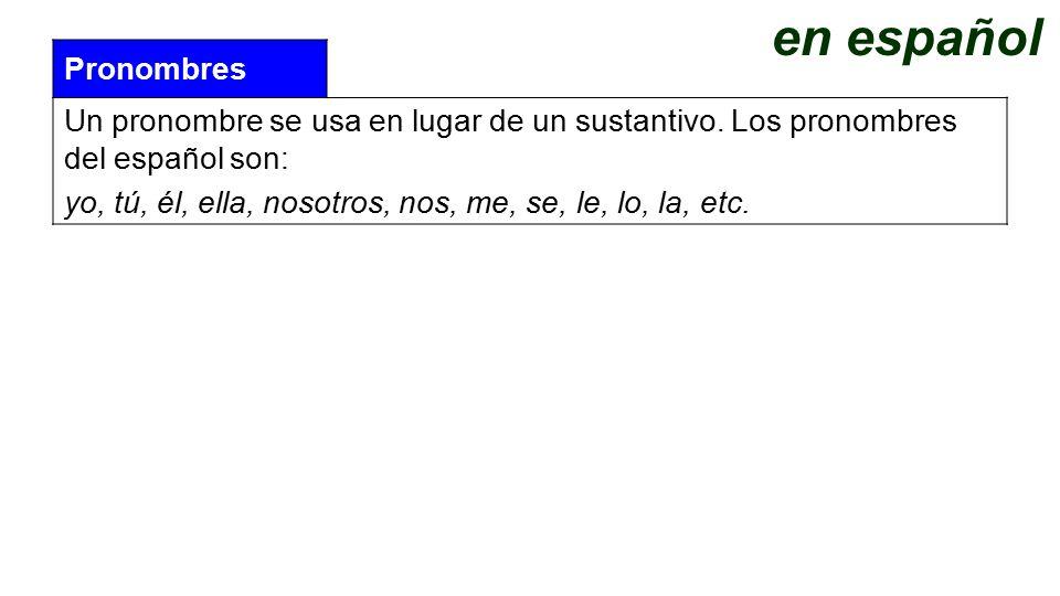 en español Pronombres. Un pronombre se usa en lugar de un sustantivo. Los pronombres del español son: