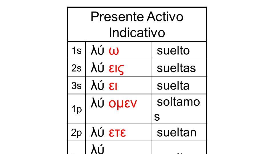 Presente Activo Indicativo