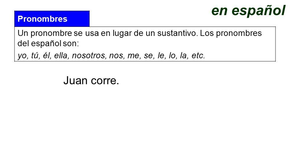 en español Juan corre. Pronombres
