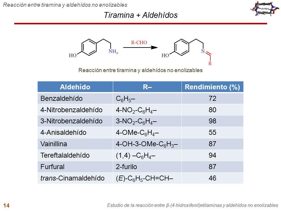 Reacción entre tiramina y aldehídos no enolizables