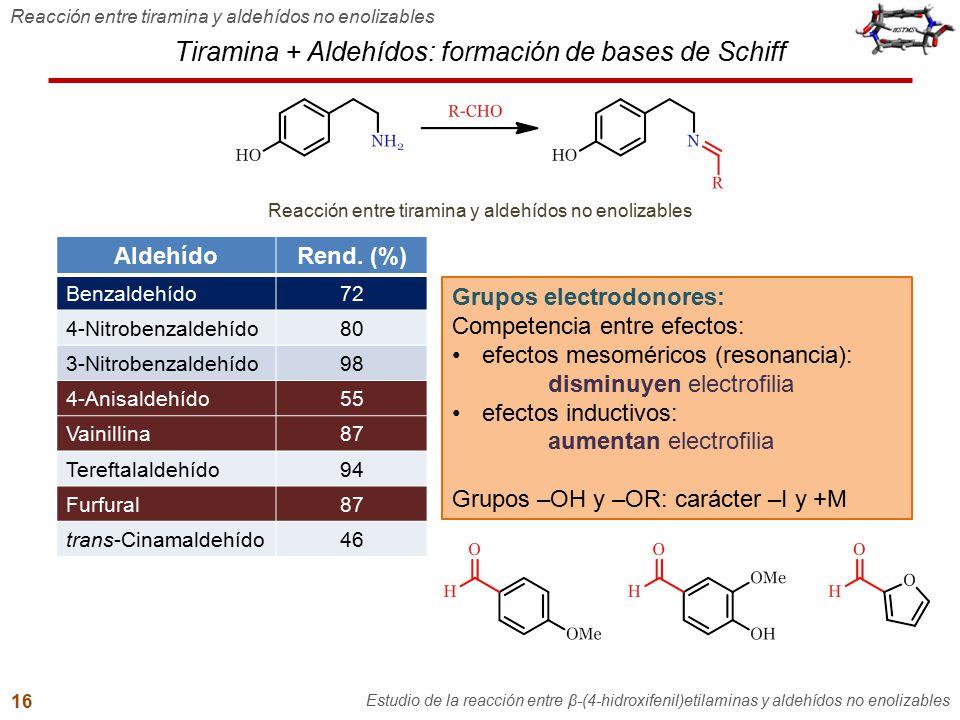 Tiramina + Aldehídos: formación de bases de Schiff