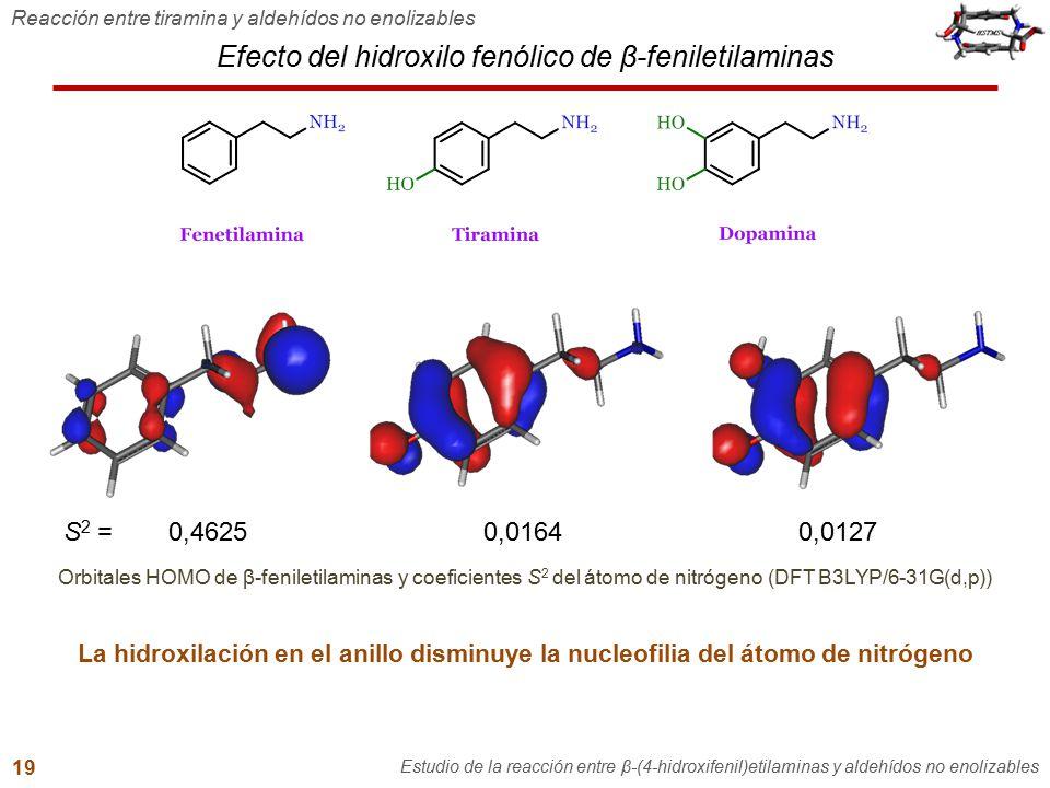 Efecto del hidroxilo fenólico de β-feniletilaminas