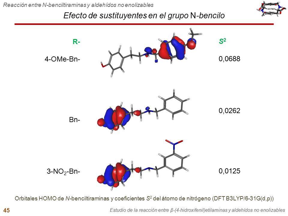 Efecto de sustituyentes en el grupo N-bencilo