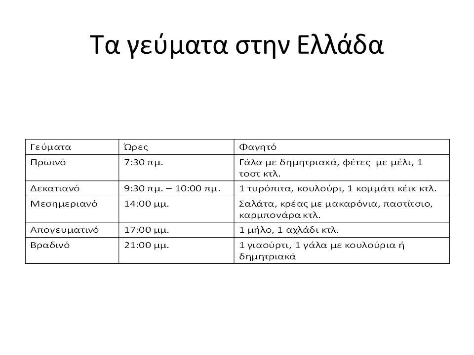 Τα γεύματα στην Ελλάδα