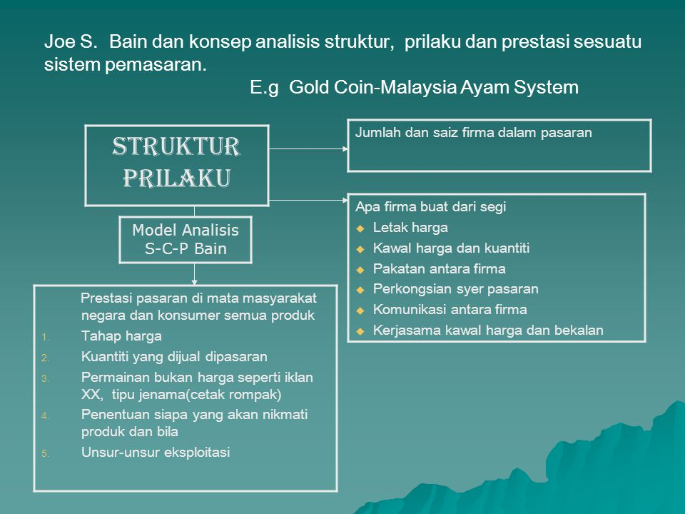 Model Analisis S-C-P Bain