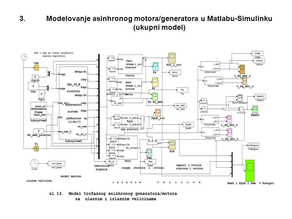Modelovanje asinhronog motora/generatora u Matlabu-Simulinku (ukupni model)