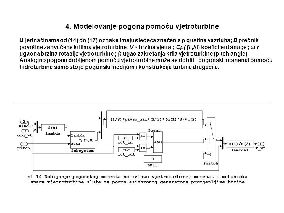 4. Modelovanje pogona pomoću vjetroturbine