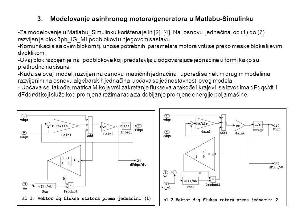 3. Modelovanje asinhronog motora/generatora u Matlabu-Simulinku