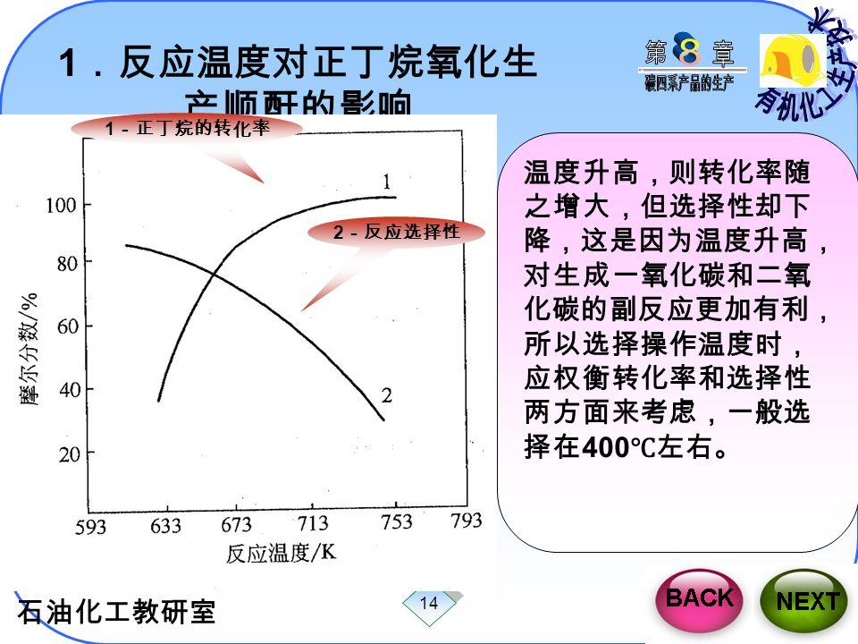 1.反应温度对正丁烷氧化生产顺酐的影响 1-正丁烷的转化率. 温度升高,则转化率随之增大,但选择性却下降,这是因为温度升高,对生成一氧化碳和二氧化碳的副反应更加有利,所以选择操作温度时,应权衡转化率和选择性两方面来考虑,一般选择在400℃左右。