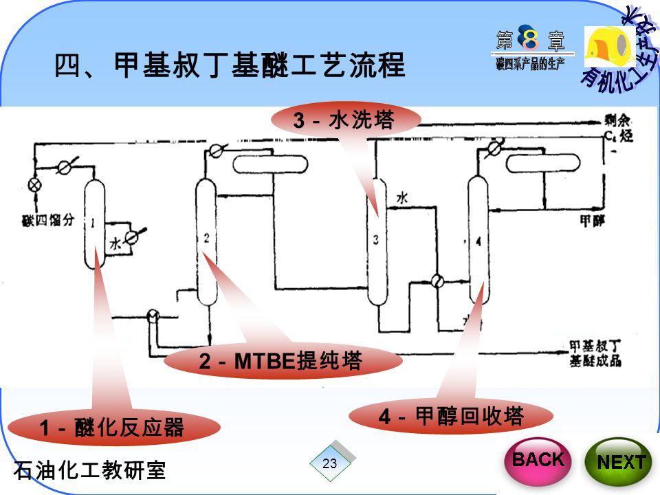 四、甲基叔丁基醚工艺流程 3-水洗塔 2-MTBE提纯塔 4-甲醇回收塔 1-醚化反应器