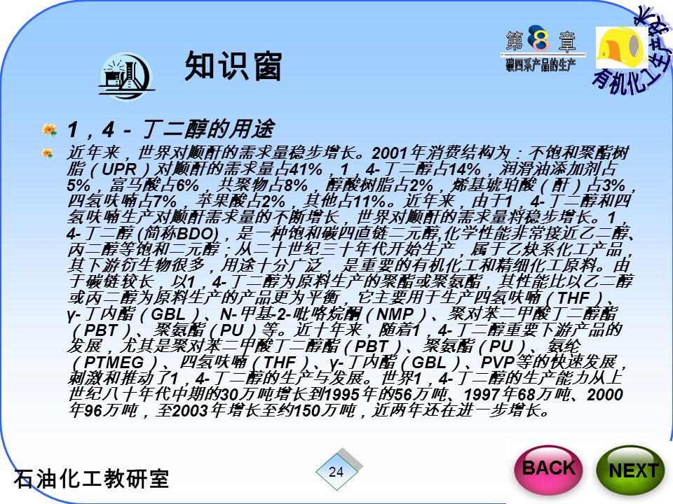 知识窗 1,4-丁二醇的用途.