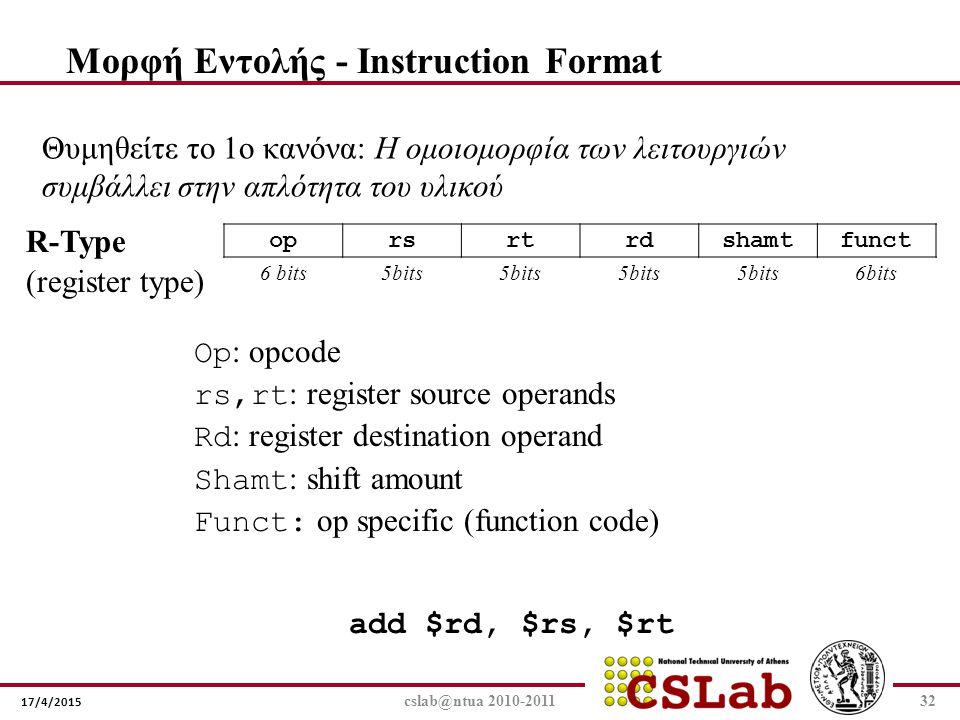 Μορφή Εντολής - Instruction Format